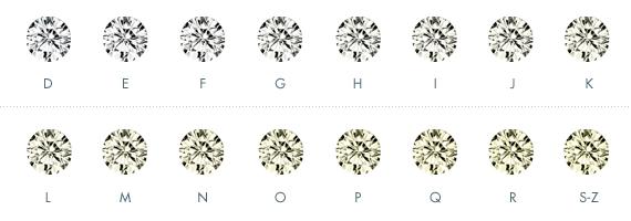 Diamond Colours